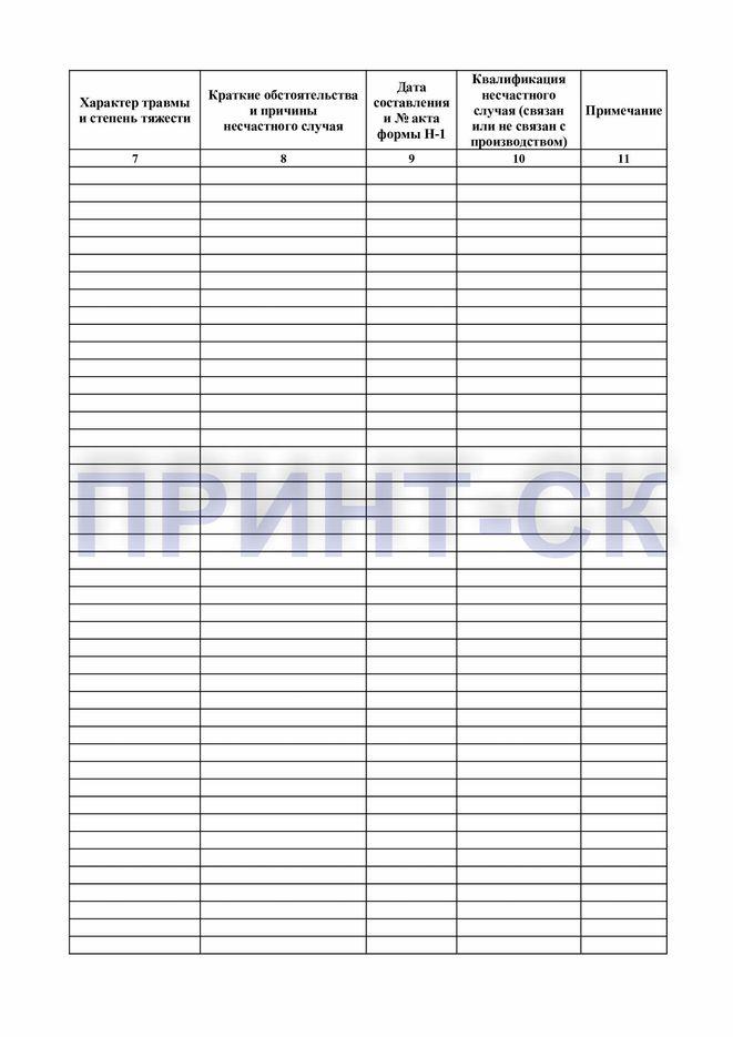 zhurnal-registracii-neschastnyh-sluchaev-na-proizvodstve-2